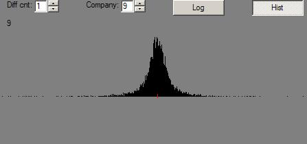 Fractal Mountain Changes Histogram