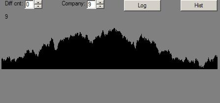 Fractal Mountain Profile